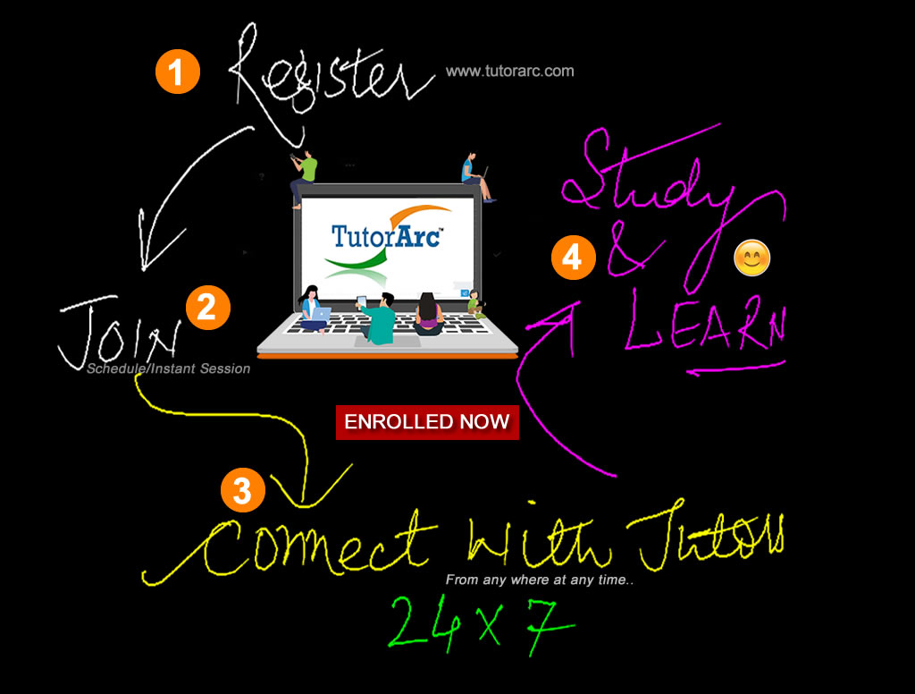 tutoring-process